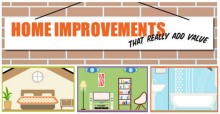 Home Improvements Designed to Boost the Value of Your House